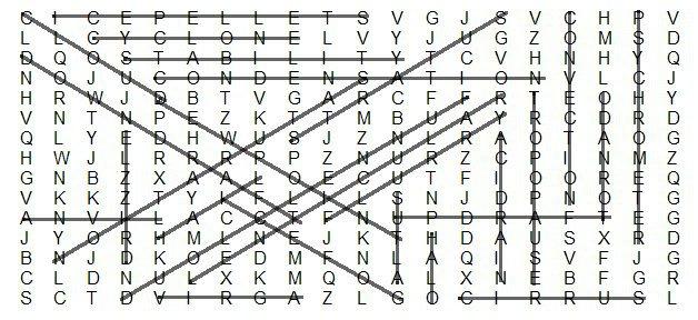 Science (General) Crossword Puzzles - Crossword Puzzle Maker